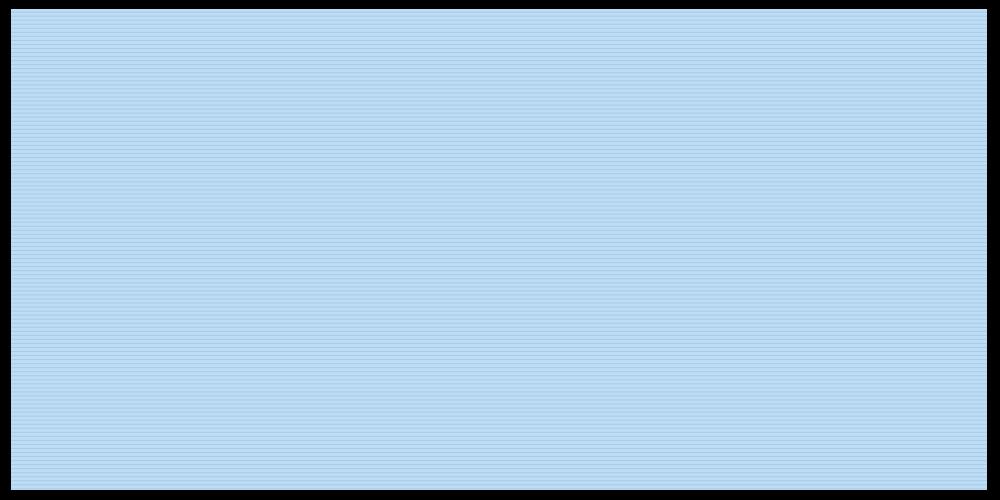 International   John Weiss micro surgical instruments